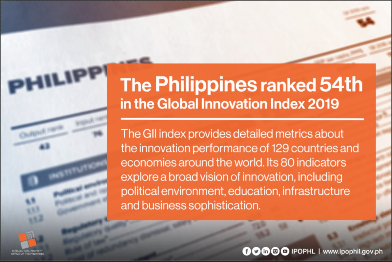 Expanding innovation-fostering society drives PH's 19-notch leap in